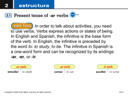 The verb gustar - Saratoga High School