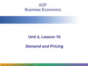 Unit 4, Lesson 10 Demand and Pricing