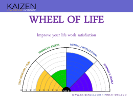 Wheel of Life - Kaizen Leadership Institute