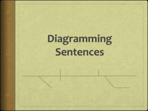 Diagramming Sentences - St. James the Less
