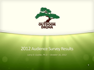 2012 Audience Survey Results