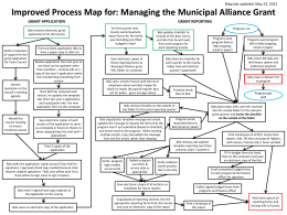 2012-05-23 Improved Process Map
