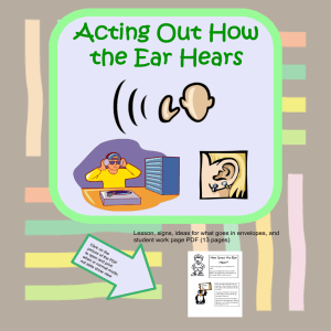 Acting Out How the Ear Hears PPt Lesson Work