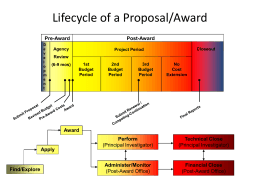 Life cycle of a Proposal/Award