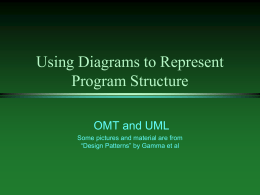 representing program structure with diagrams