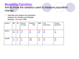 Measuring Population Aim-to know the statistics used to measure