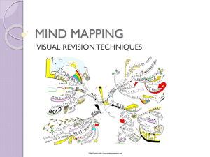 Mind Mapping Techniques