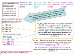 NIH Graduate Student Compensation Budgeting and Costing Tool