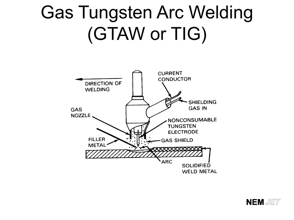 Gas Tungsten Arc Welding Gtaw Or Tig Line Diagram
