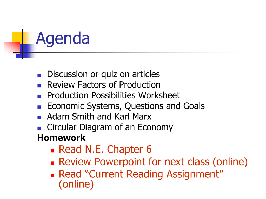 Economic Systems Questions and Goals – Economic Systems Worksheet