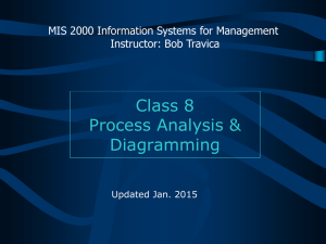 Process Analysis and Diagramming