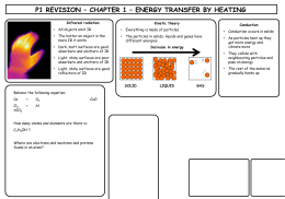 P1_Revision_Sheets 404KB