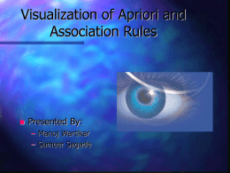Visualization of Apriori and Association Rules