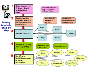 Poetry Analysis flow chart