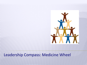 Leadership_Compass_Activity_Council_2011