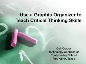 Graphic Organizers - Trinity Valley School