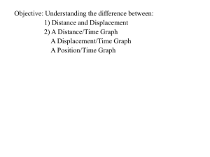 Distance, Displacement and position tiime Graphs
