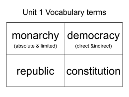 Unit 1 Vocabulary terms