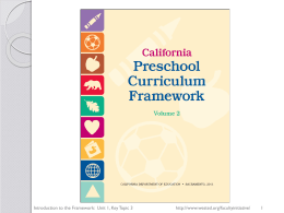 Curriculum-Planning Cycle