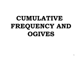 Cumulative frequency & ogives