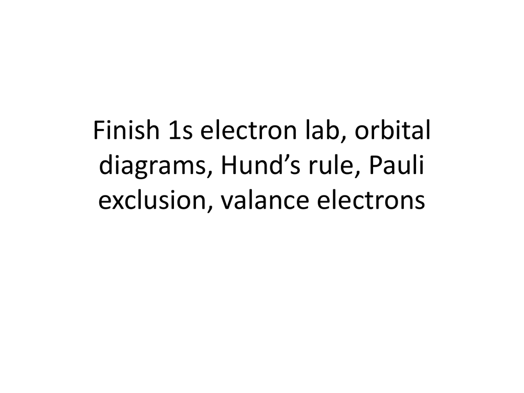 Finish 1s electron lab orbital diagrams hunds rule pauli exclusion pooptronica