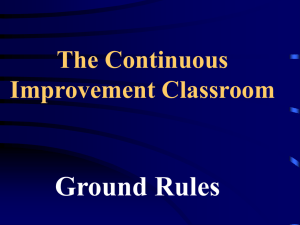 Ground Rules PowerPoint w/Examples