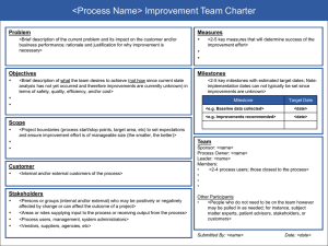 Process Improvement Team Charter