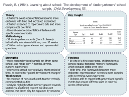 Fivush, R. (1984). Learning about school: The development of