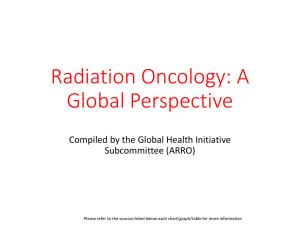 Radiation Oncology: A Global Perspective Section III