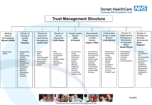 Trust Management Structure