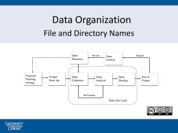File-Directory