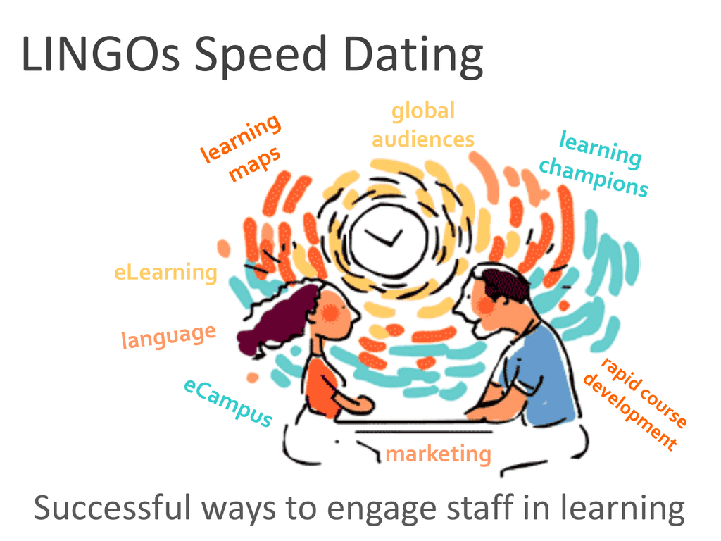 How to be successful speed dating