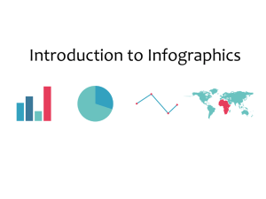 "Show ""Intro to Infographics"""