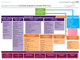 UHL Managment and CMG Structure - Library