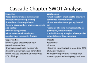 ?? Chapter SWOT Analysis