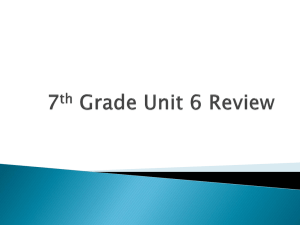 7th Grade Unit 6 Review