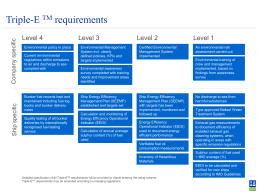 Triple-E TM requirements