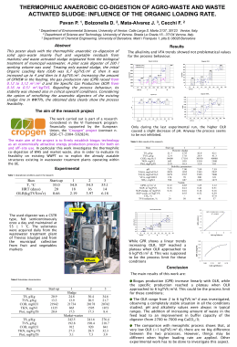 Thermophilic anaerobic co-digestion of agro-waste and