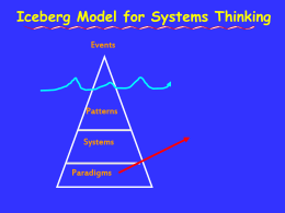 Events Systems Paradigms Iceberg Model for Systems Thinking