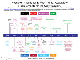 EPA Timeline - US Climate Action Network