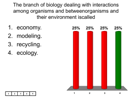 The branch of biology dealing with interactions among organisms