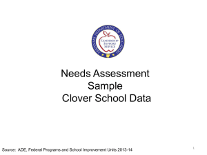 Needs Assessment Sample Clover School Data