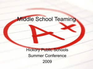 Middle School Teaming - HPS Summer Conference 2009