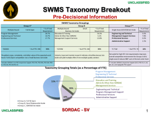 SWMS Taxonomy Breakout - Greater Tampa Bay NDIA