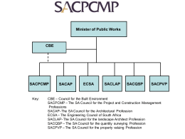 SACPCMP CR 2014 Launch Presentation