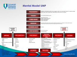 Mental Model UMP PHILOSOPHY VISION CORE VALUE MISSION