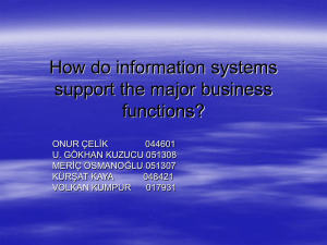 How do information systems support the major business functions?