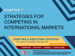 Competing in International Markets