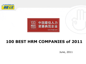 100 Best HRM Companies