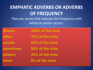 EMPHATIC ADVERBS OR ADVERBS OF FREQUENCY They